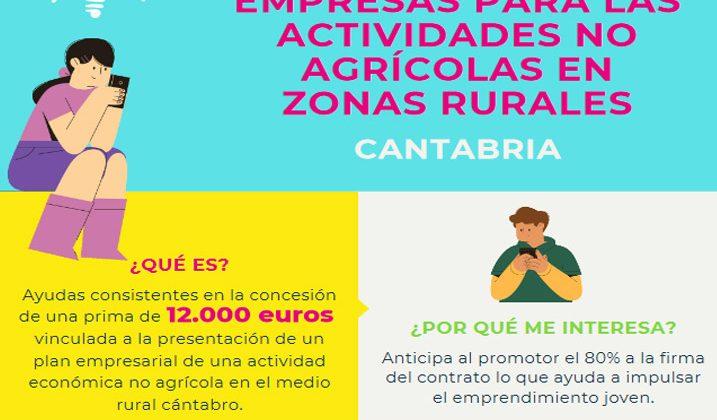 Ayudas destinadas a la creación de empresas para las actividades no agrícolas en zona rurales (Cantabria)